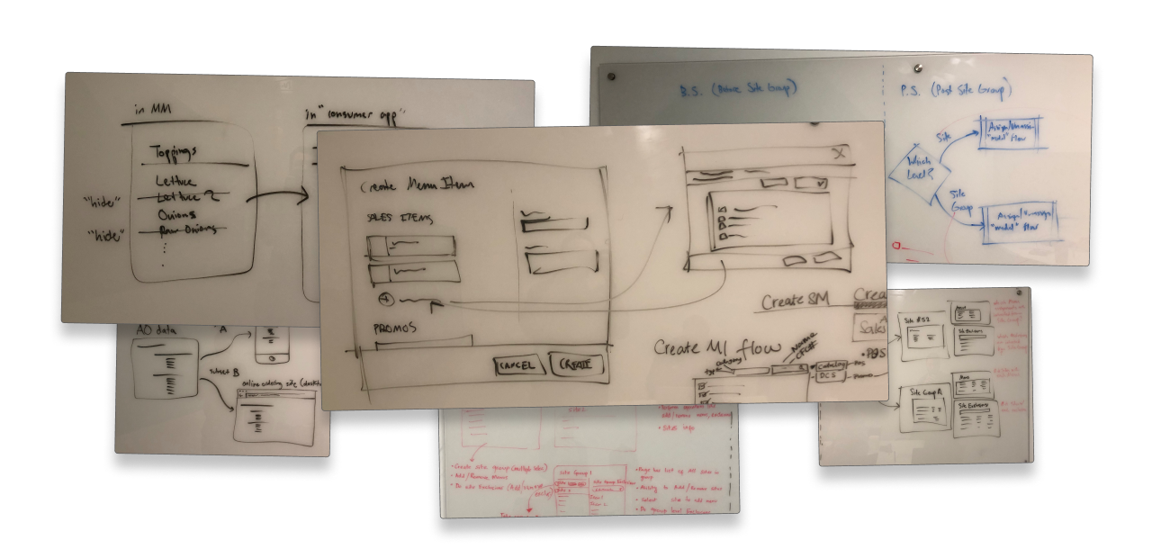 a collage of photos of whiteboard sketches